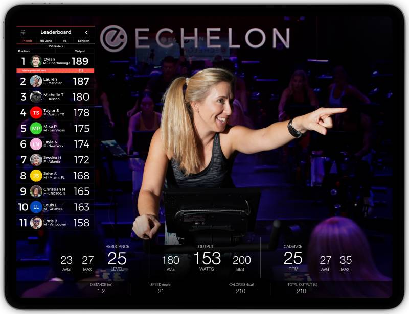 Women sport health - Home Workouts with Echelon