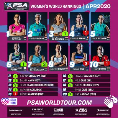 Women sport news - PSA Announce Rankings to Be Frozen During Tour Suspension