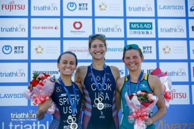 Women sport news - Summer Cook collects final world cup title of the season