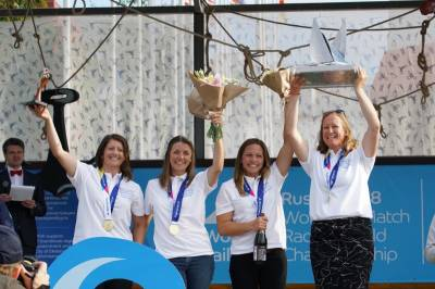 Women sport news - Team Mac Defends Their World Championship Title